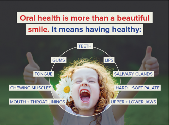 FDI Definition of oral Health
